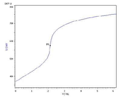 PharmaeBook_CH2_Figure2