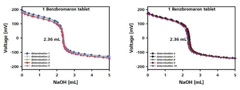 PharmaeBook_CH2_Figure5