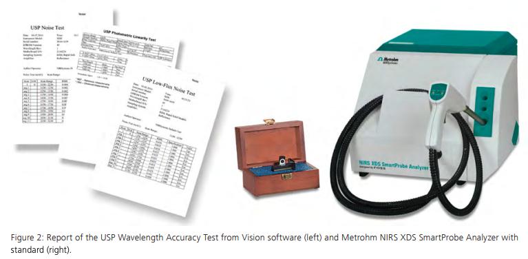 Images of USP Wavelength Accuracy test and Metrohm Near-infrared spectroscopy SmartProbe Analyzer